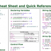 Ray Wenderlichs Swift Cheat Sheet